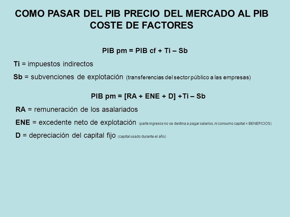 COMO PASAR DEL PIB PRECIO DEL MERCADO AL PIB COSTE DE FACTORES