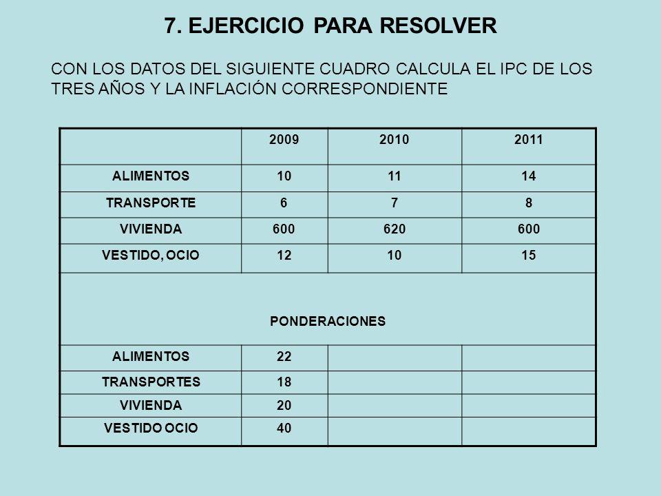 7. EJERCICIO PARA RESOLVER