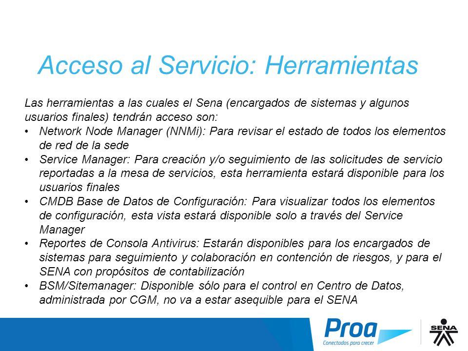 Acceso al Servicio: Herramientas