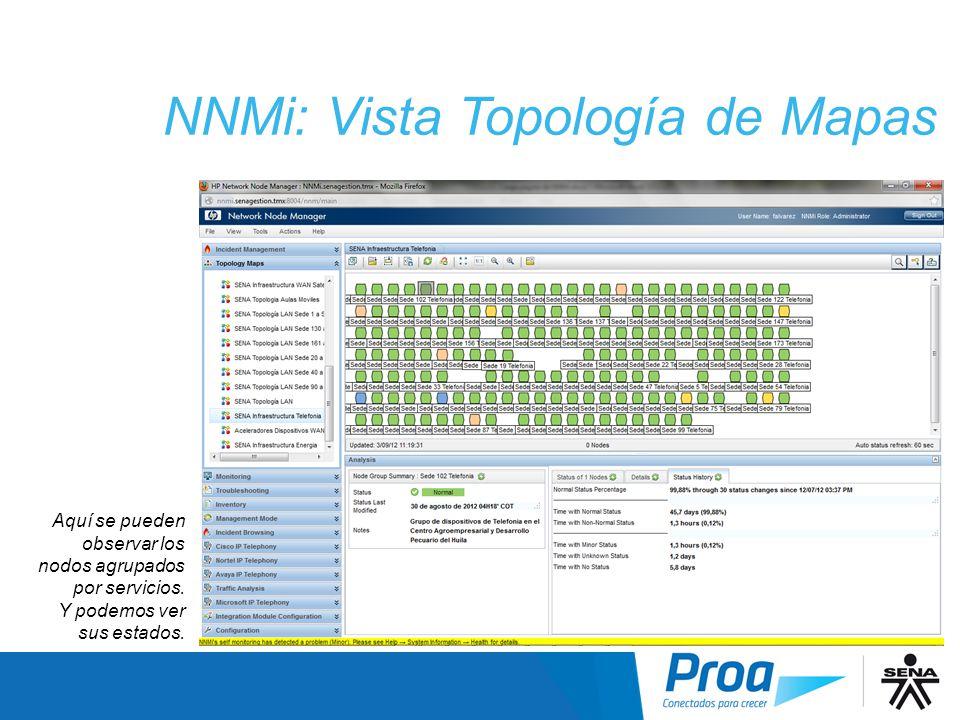 NNMi: Vista Topología de Mapas