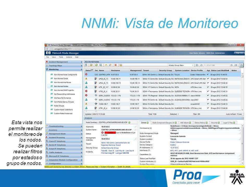 NNMi: Vista de Monitoreo