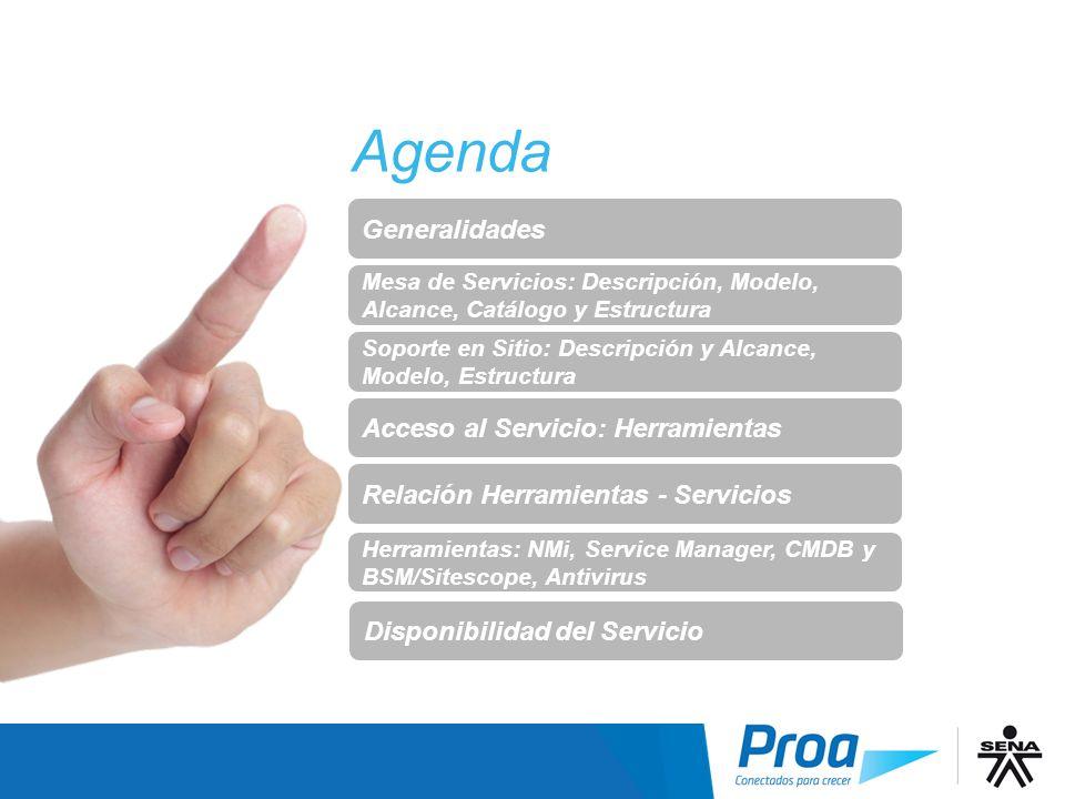 Agenda Agenda Generalidades Acceso al Servicio: Herramientas