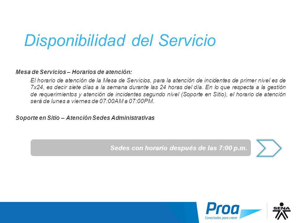Disponibilidad del Servicio I