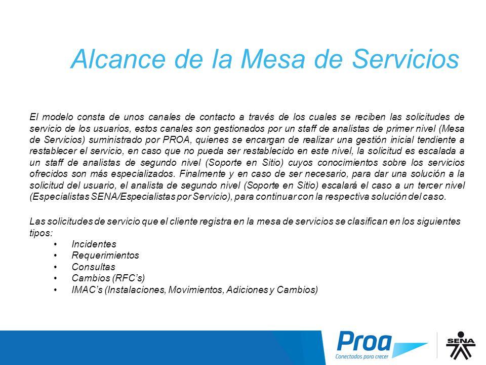 Alcance Mesa servicios II