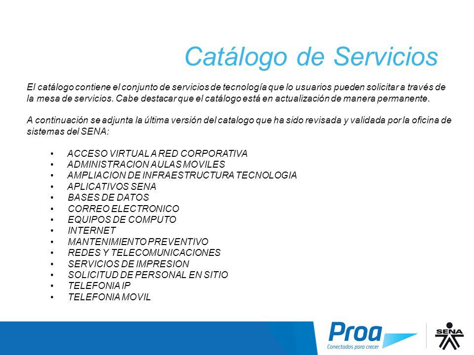Catálogo de Servicios Catálogo de Servicios
