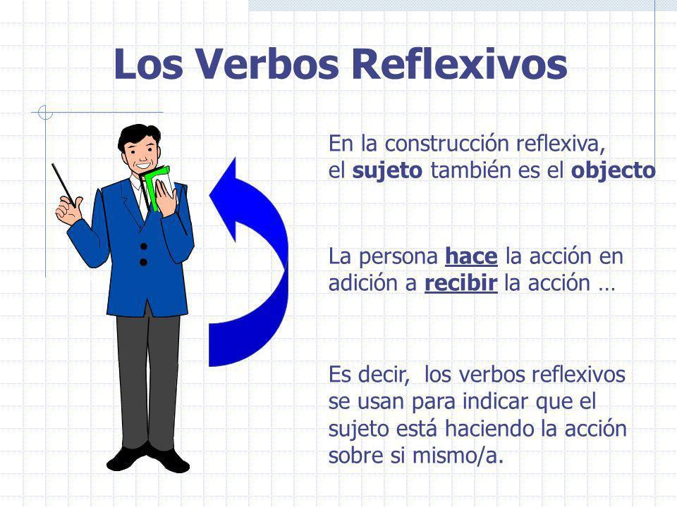 Los Verbos Reflexivos En la construcción reflexiva,