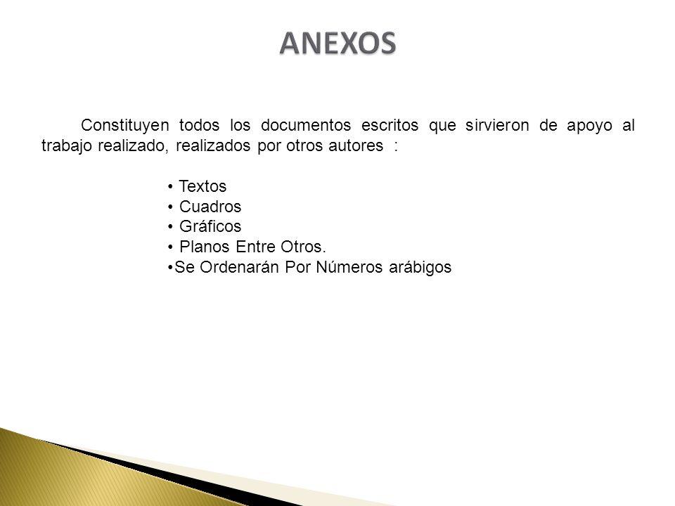 ANEXOS Constituyen todos los documentos escritos que sirvieron de apoyo al trabajo realizado, realizados por otros autores :