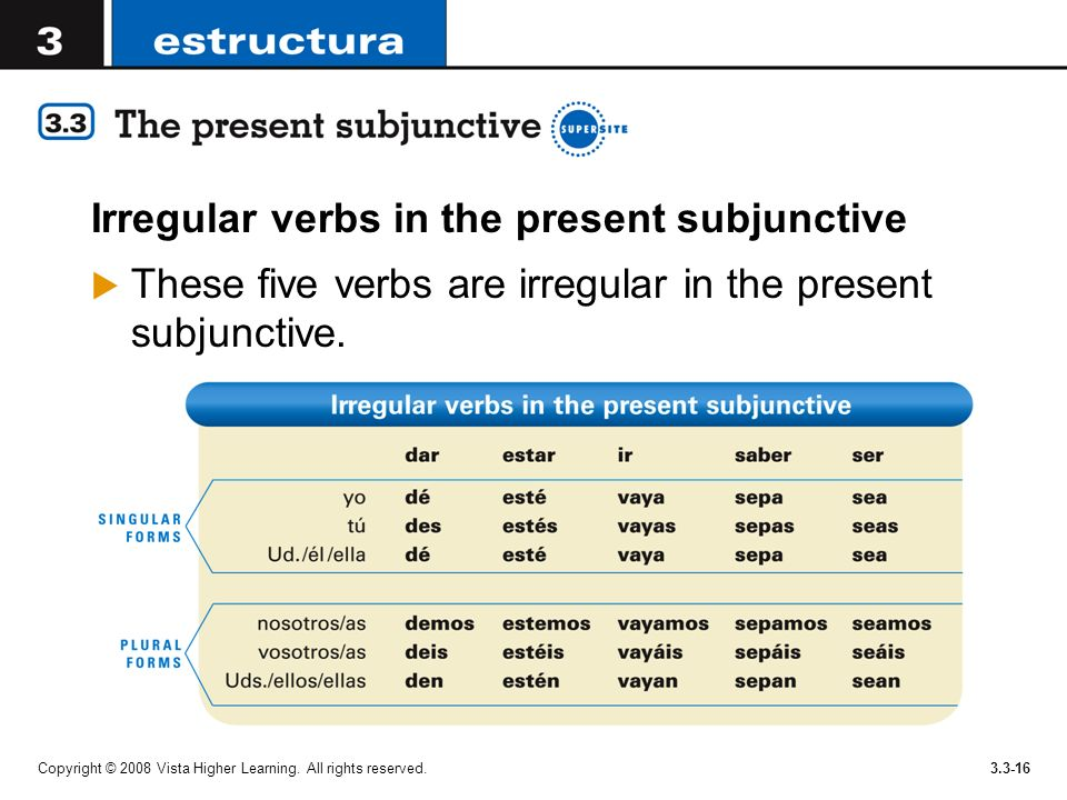 Irregular verbs in the present subjunctive