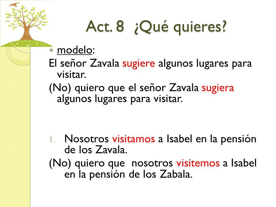 Act. 8 ¿Qué quieres modelo: