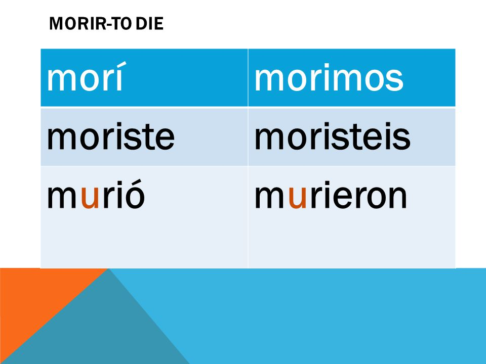 morir-to die morí morimos moriste moristeis murió murieron