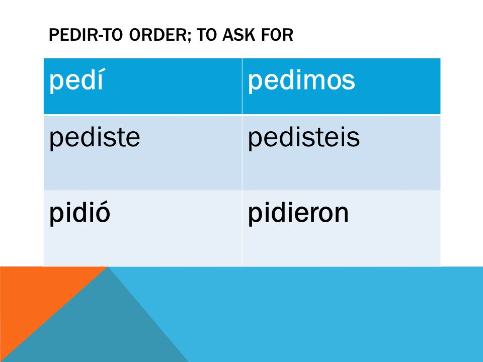 Pedir-to order; to ask for
