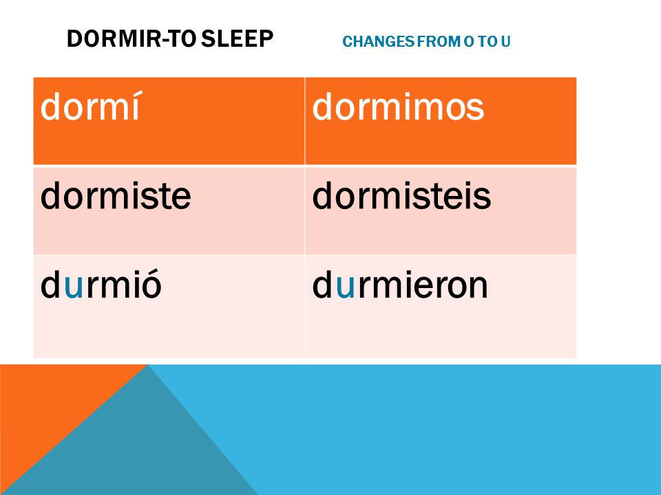 dormir-to sleep changes from o to u