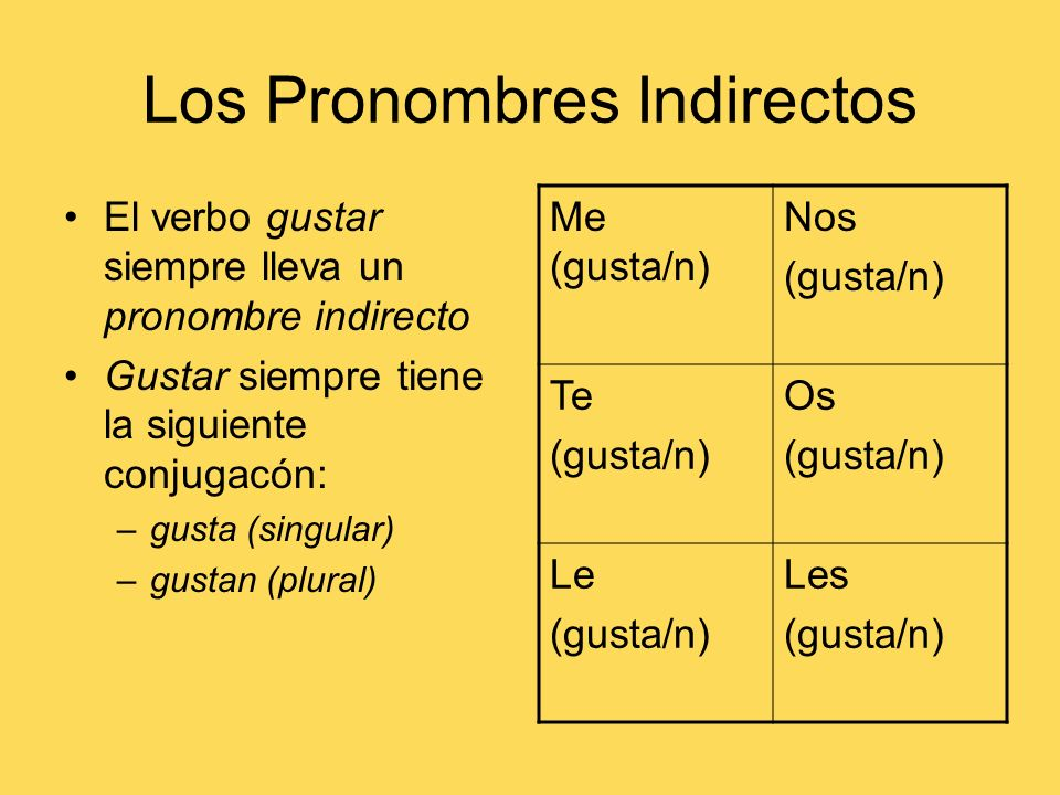 Los Pronombres Indirectos
