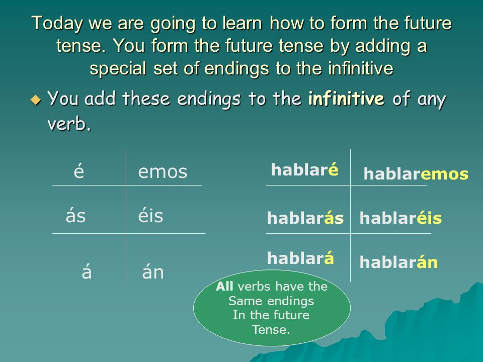 You add these endings to the infinitive of any verb.