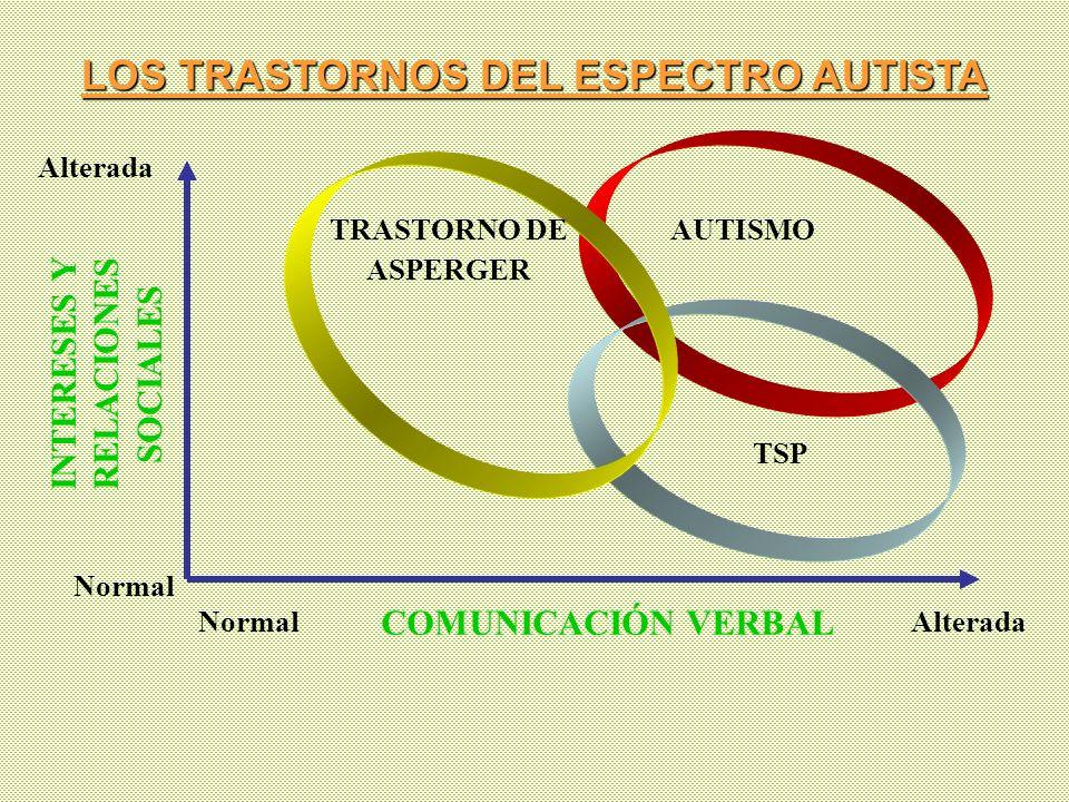 LOS TRASTORNOS DEL ESPECTRO AUTISTA INTERESES Y RELACIONES
