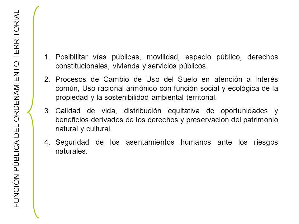 FUNCIÓN PÚBLICA DEL ORDENAMIENTO TERRITORIAL