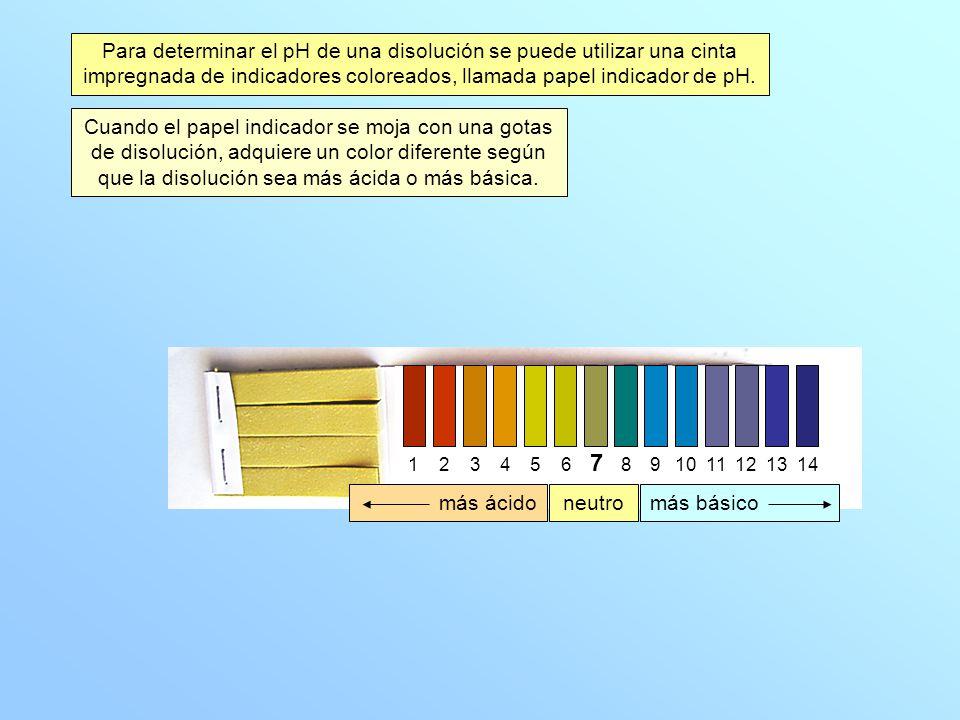 Para determinar el pH de una disolución se puede utilizar una cinta impregnada de indicadores coloreados, llamada papel indicador de pH.