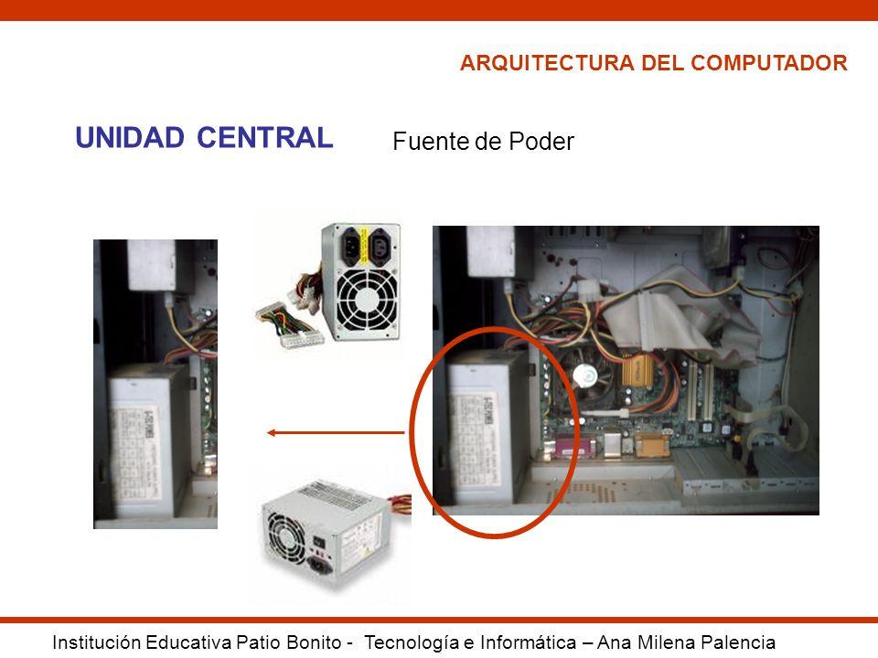UNIDAD CENTRAL Fuente de Poder ARQUITECTURA DEL COMPUTADOR