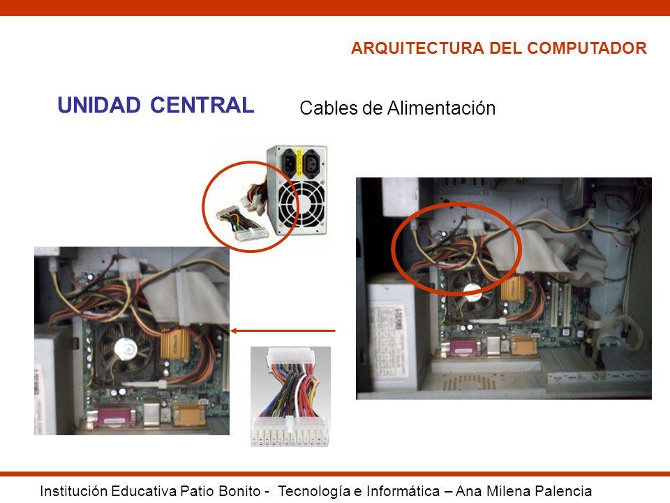 UNIDAD CENTRAL Cables de Alimentación ARQUITECTURA DEL COMPUTADOR