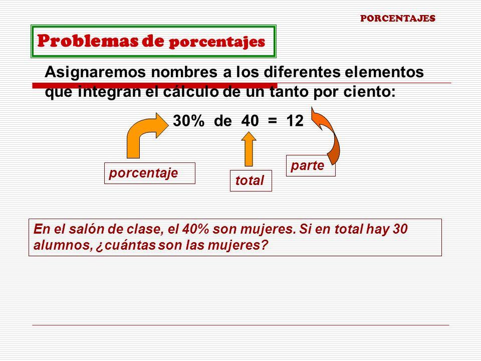 Problemas de porcentajes