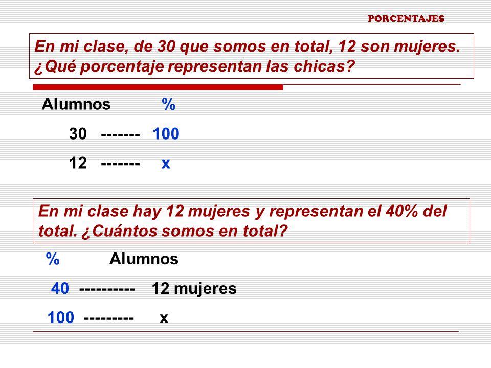PORCENTAJES En mi clase, de 30 que somos en total, 12 son mujeres. ¿Qué porcentaje representan las chicas