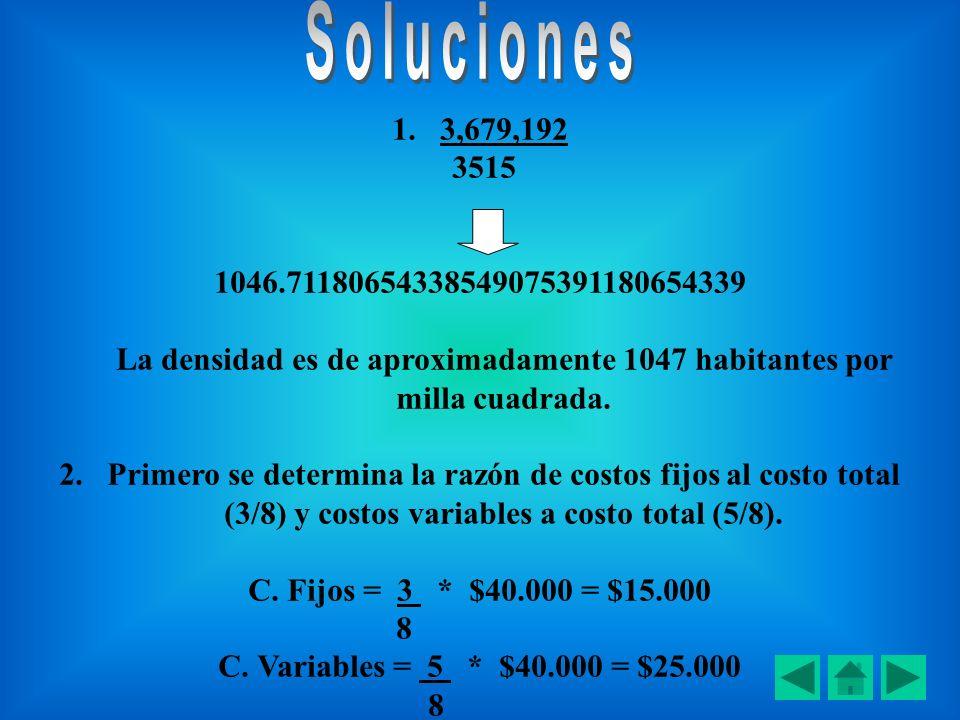 Soluciones 3,679,192. 3515. 1046.71180654338549075391180654339 La densidad es de aproximadamente 1047 habitantes por milla cuadrada.
