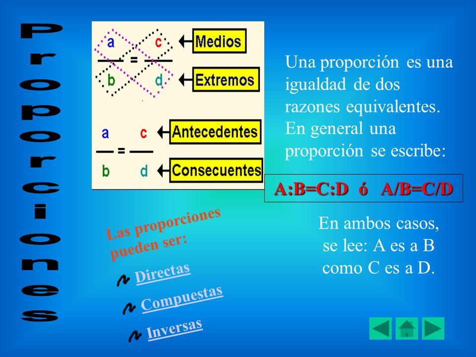 En ambos casos, se lee: A es a B como C es a D.