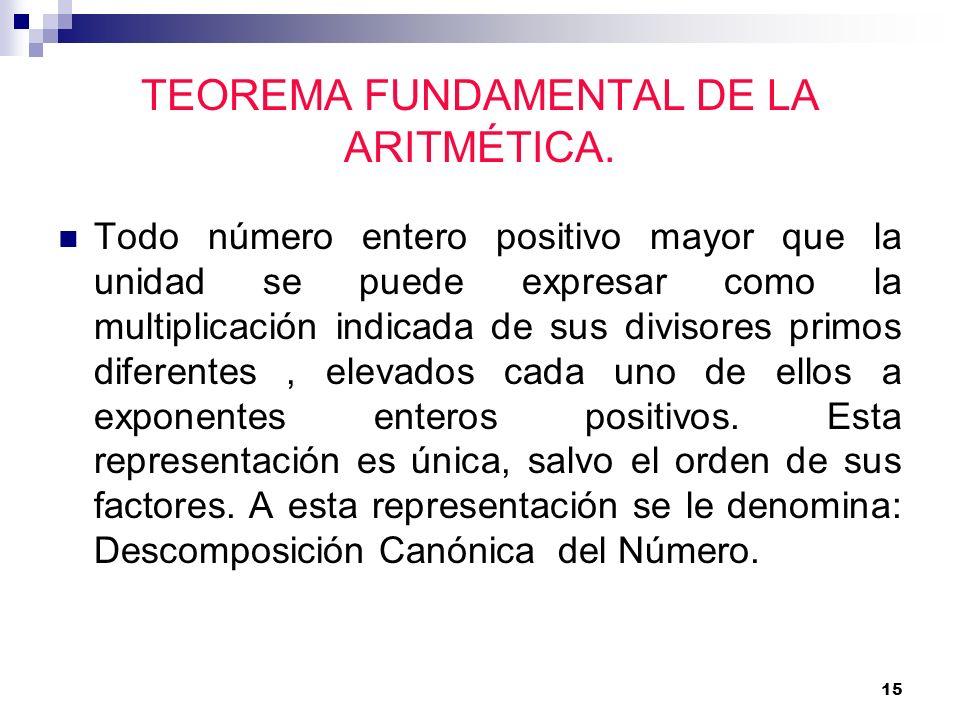 TEOREMA FUNDAMENTAL DE LA ARITMÉTICA.