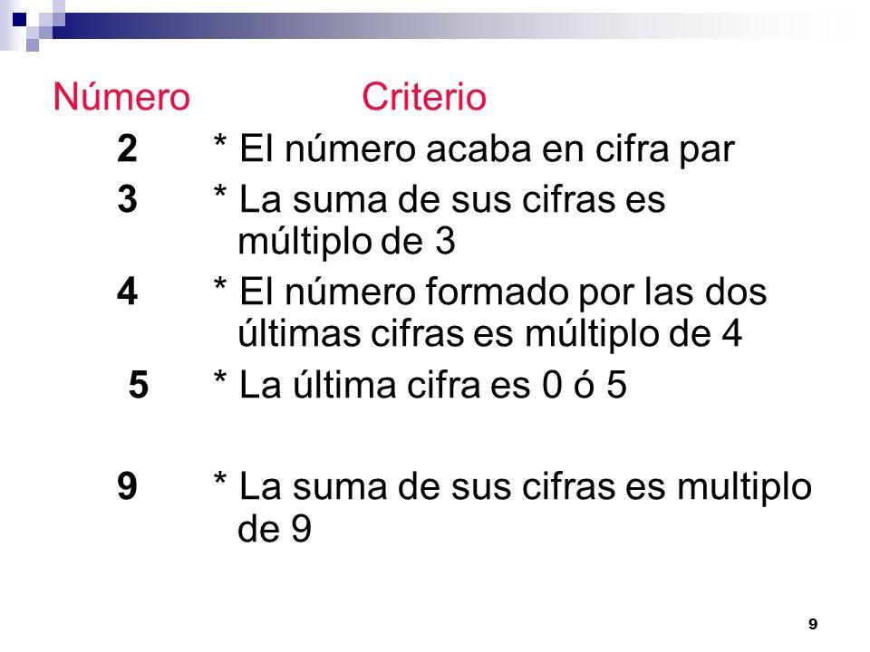 Número Criterio2 * El número acaba en cifra par. 3 * La suma de sus cifras es múltiplo de 3.