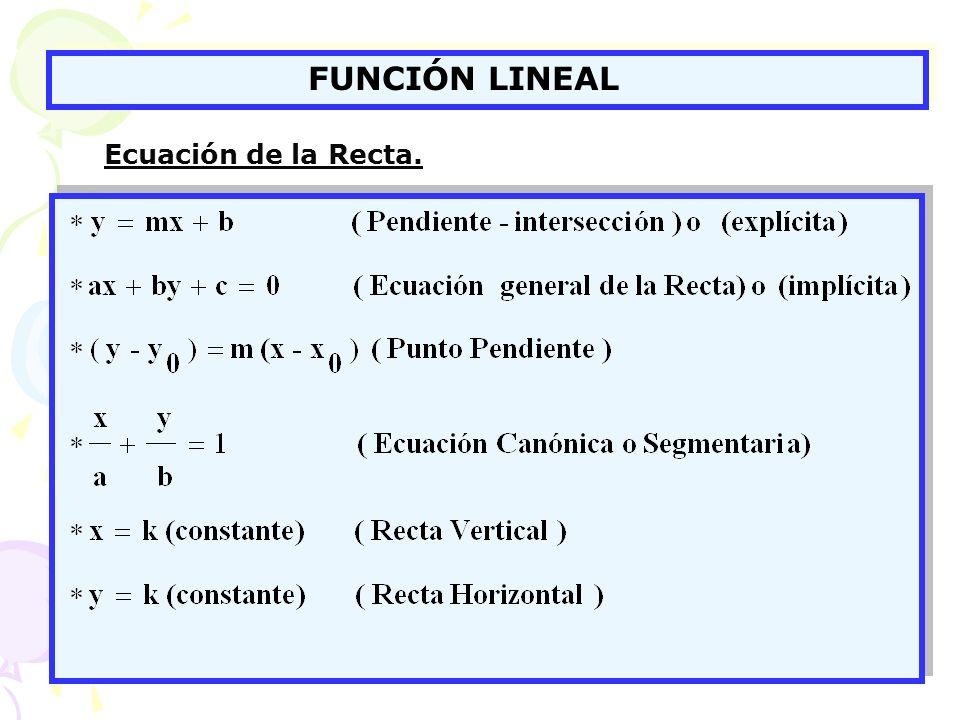 FUNCIÓN LINEAL Ecuación de la Recta.