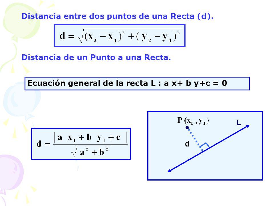 Distancia entre dos puntos de una Recta (d).