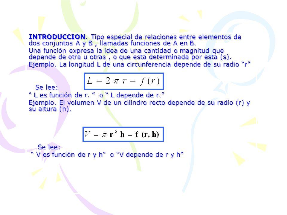 INTRODUCCION. Tipo especial de relaciones entre elementos de dos conjuntos A y B , llamadas funciones de A en B.