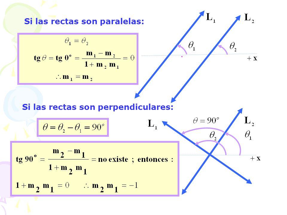 Si las rectas son paralelas: