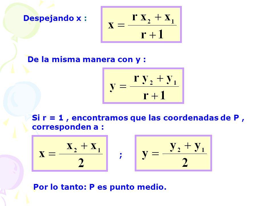 Despejando x : De la misma manera con y : Si r = 1 , encontramos que las coordenadas de P , corresponden a :