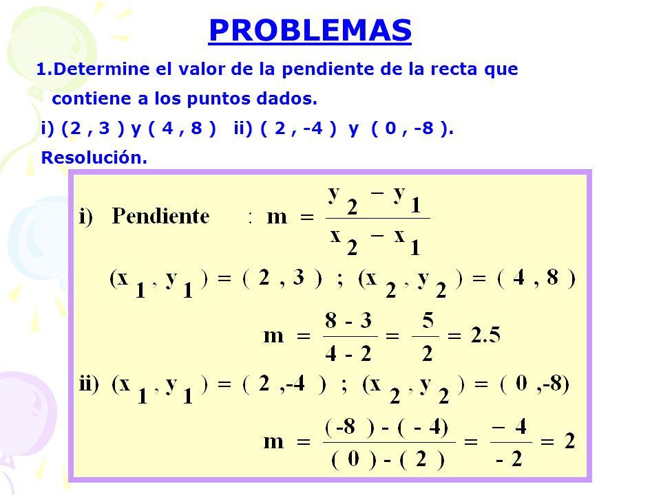PROBLEMAS 1.Determine el valor de la pendiente de la recta que