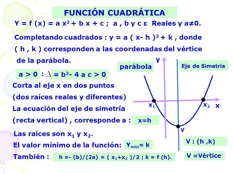 Y = f (x) = a x2 + b x + c ; a , b y c ε Reales y a≠0.