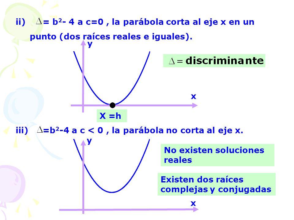ii) = b2- 4 a c=0 , la parábola corta al eje x en un
