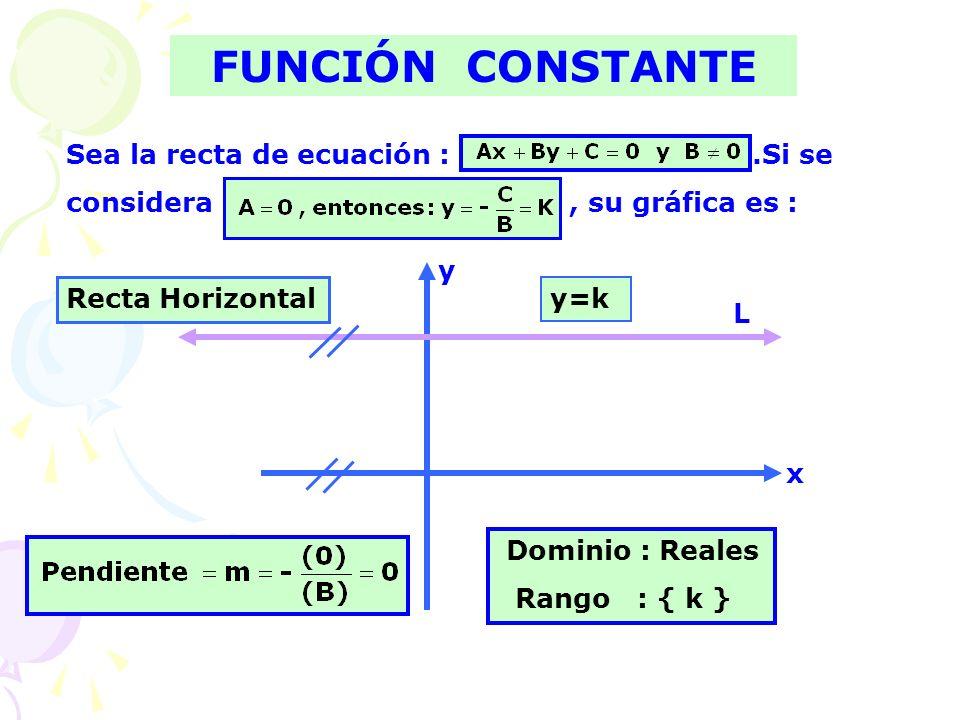 FUNCIÓN CONSTANTE Sea la recta de ecuación : .Si se