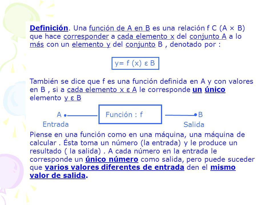 Definición. Una función de A en B es una relación f С (A × B) que hace corresponder a cada elemento x del conjunto A a lo más con un elemento y del conjunto B , denotado por :