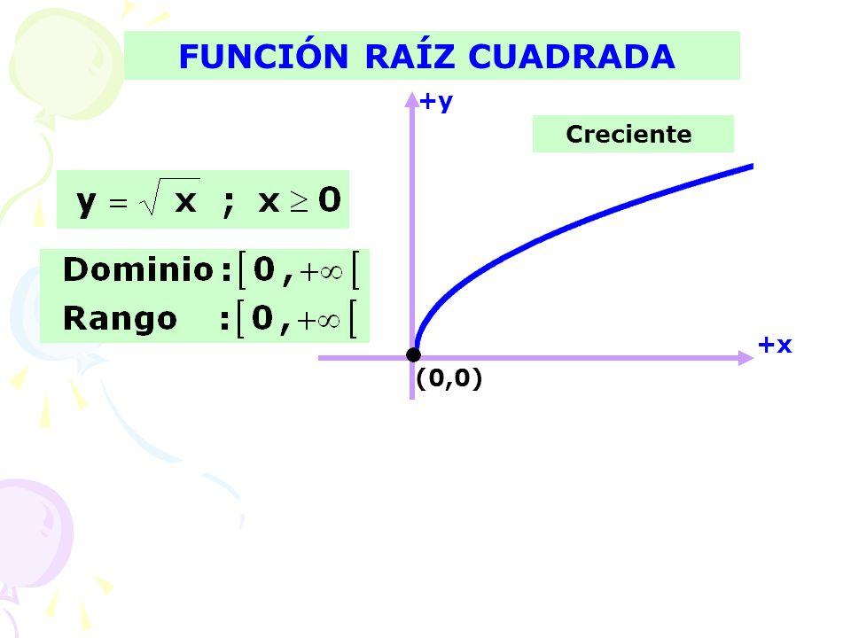 FUNCIÓN RAÍZ CUADRADA +y Creciente +x (0,0)