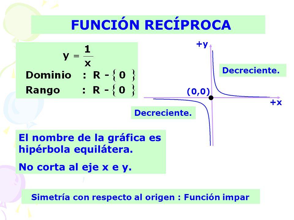 El nombre de la gráfica es hipérbola equilátera.