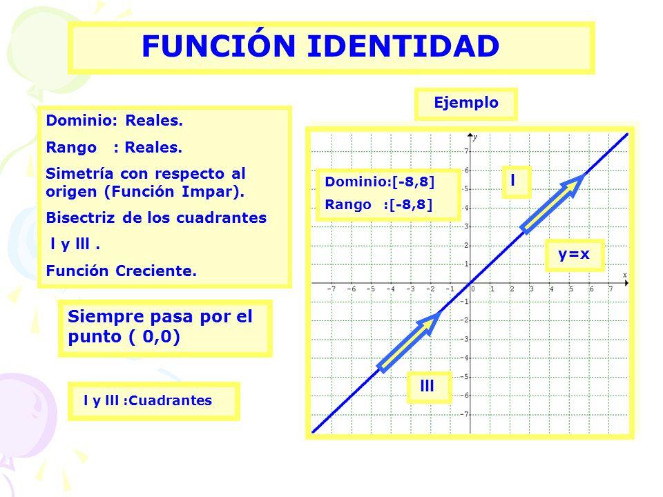 FUNCIÓN IDENTIDAD l y lll :Cuadrantes Siempre pasa por el punto ( 0,0)
