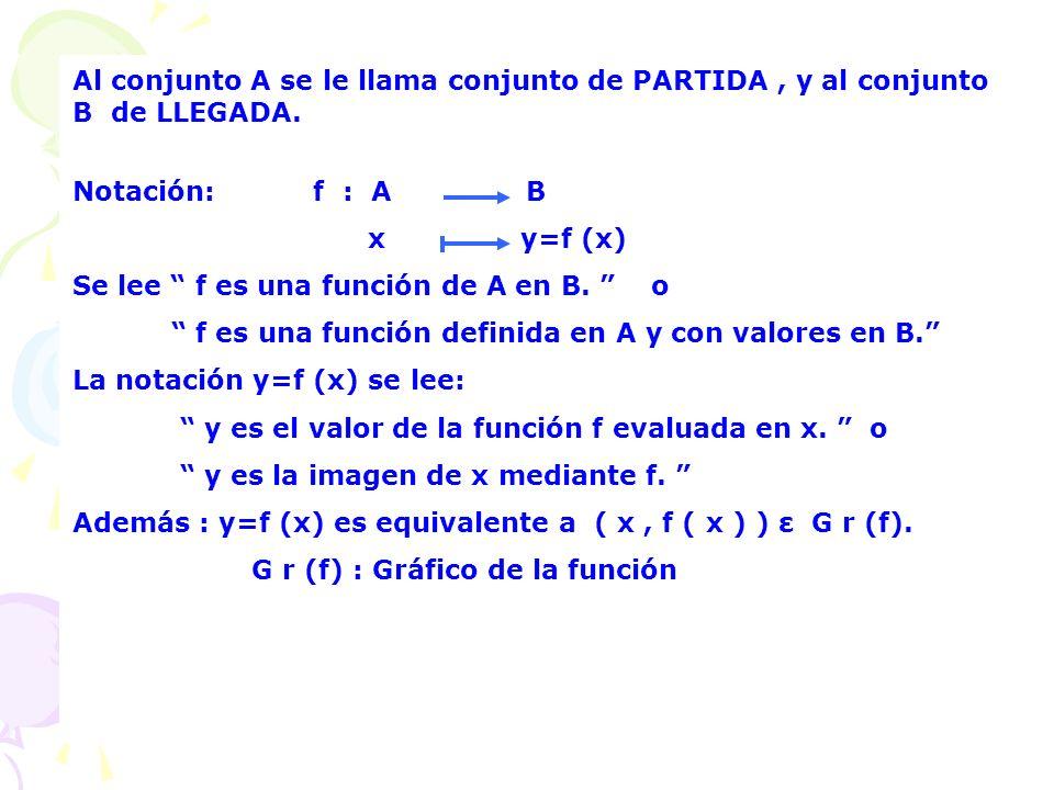 Al conjunto A se le llama conjunto de PARTIDA , y al conjunto B de LLEGADA.