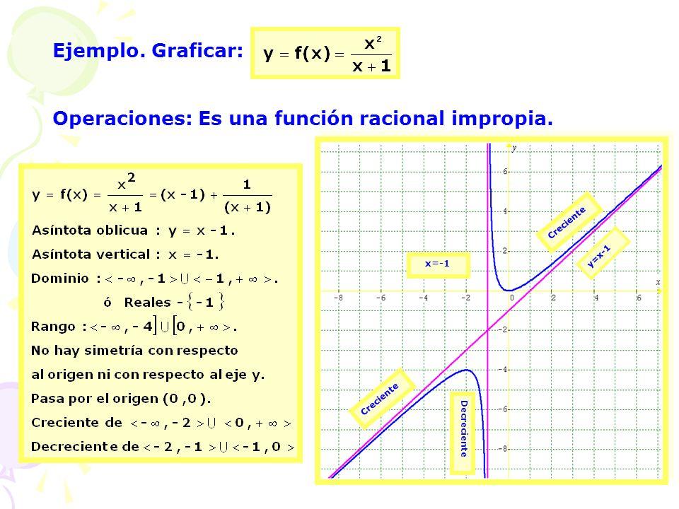 Operaciones: Es una función racional impropia.