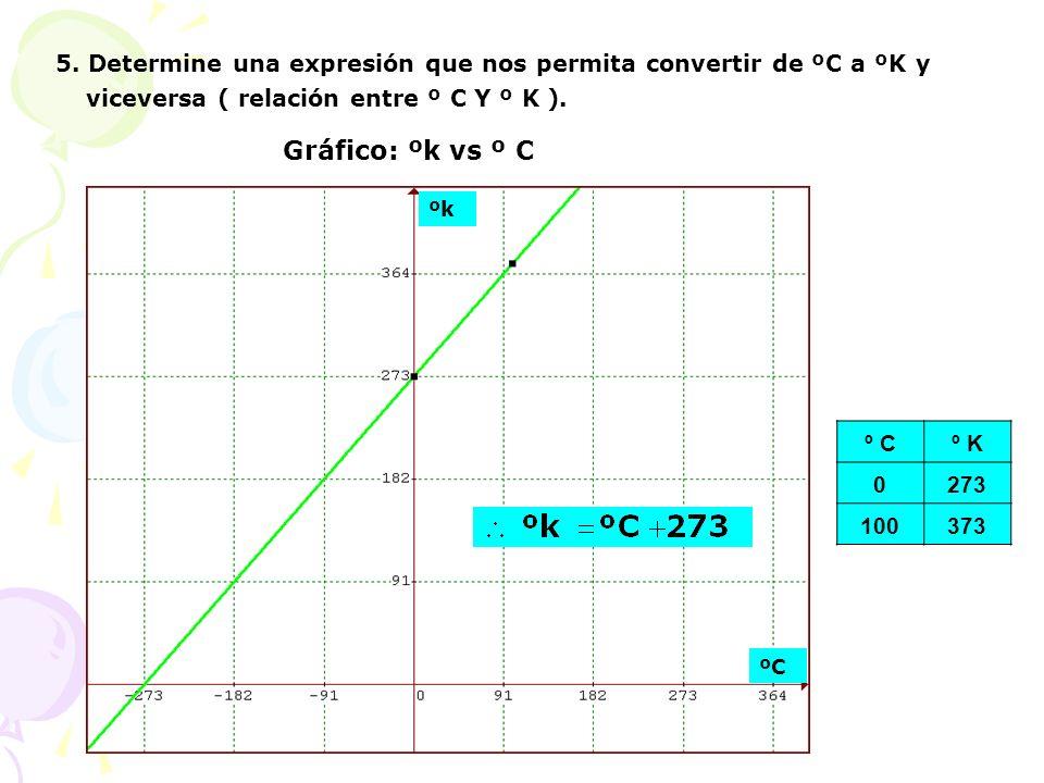 5. Determine una expresión que nos permita convertir de ºC a ºK y viceversa ( relación entre º C Y º K ).