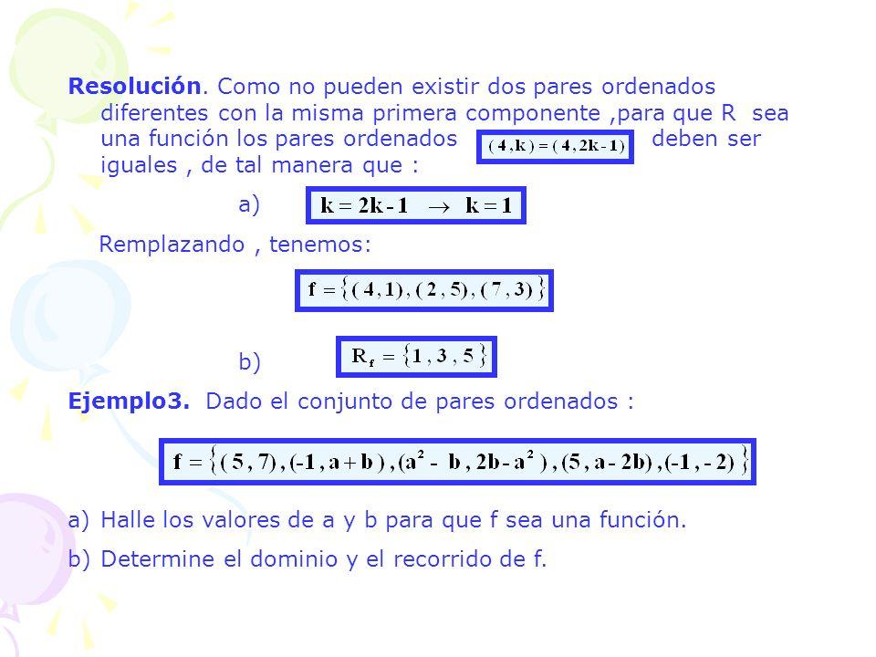 Resolución. Como no pueden existir dos pares ordenados diferentes con la misma primera componente ,para que R sea una función los pares ordenados deben ser iguales , de tal manera que :