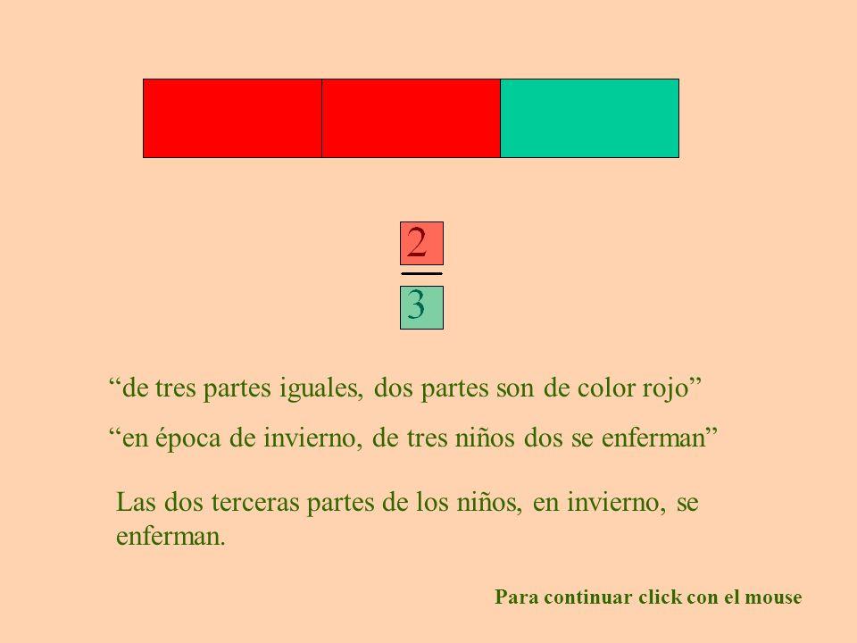de tres partes iguales, dos partes son de color rojo