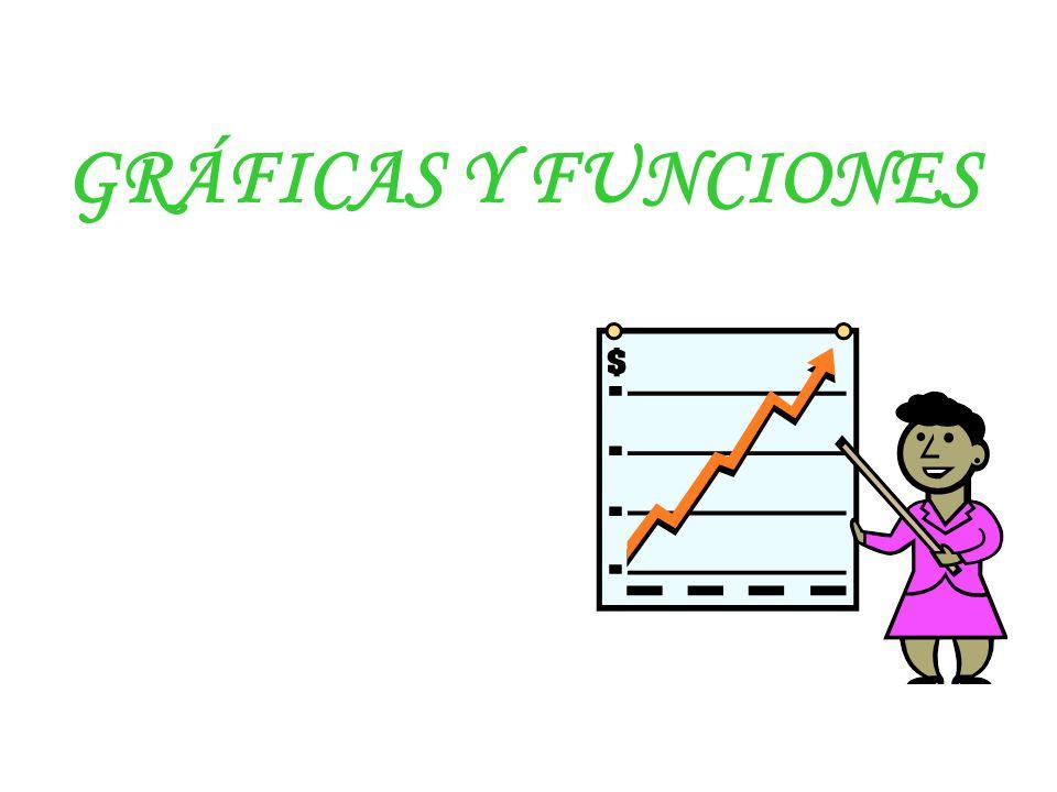 GRÁFICAS Y FUNCIONES
