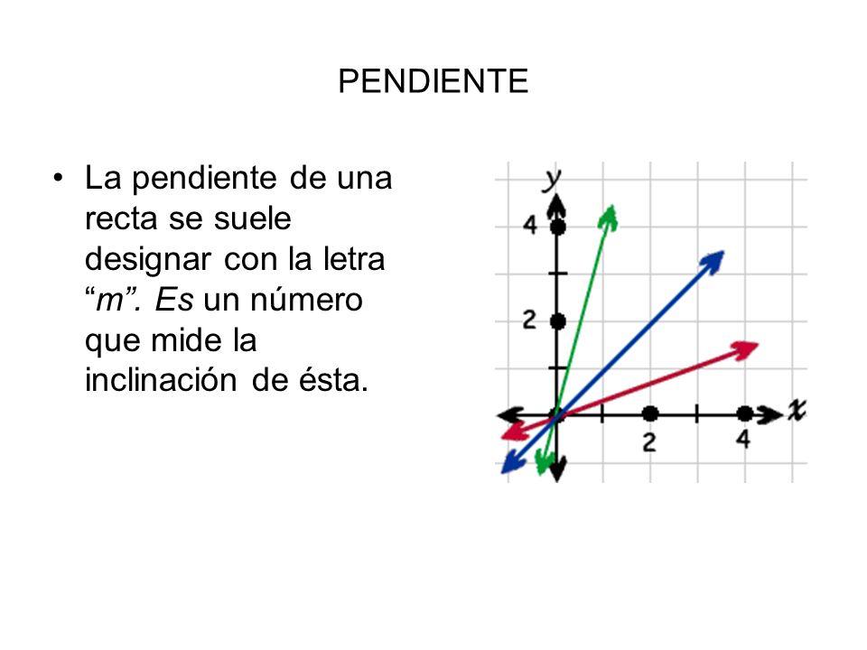 PENDIENTE La pendiente de una recta se suele designar con la letra m .