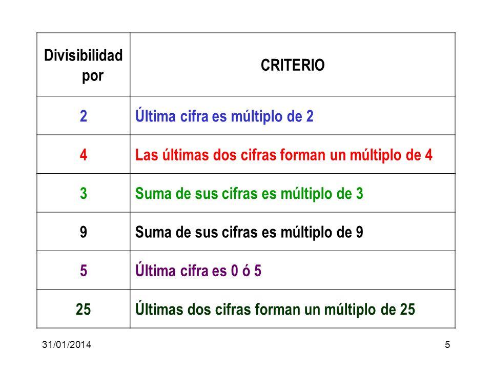 Divisibilidad por CRITERIO 2 4 3 9 5 25